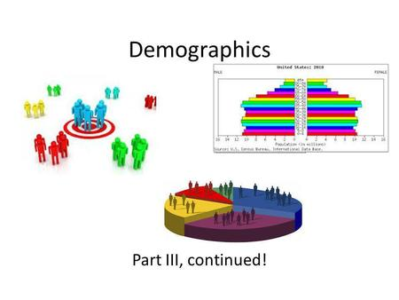 Demographics Part III, continued!. Define the following: Per Capita ( ) GDP (Gross Domestic Product) Life expectancyGDP Infant mortality Literacy rateBirth.