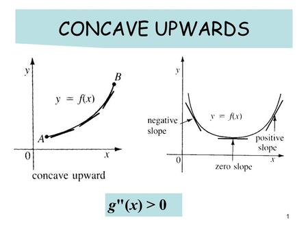 1 CONCAVE UPWARDS g(x) > 0. 2 CONCAVE DOWNWARDS g(x) < 0 negative slope y = g(x) positive slope zero slope.