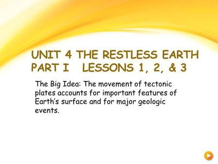 UNIT 4 THE RESTLESS EARTH PART I LESSONS 1, 2, & 3 The Big Idea: The movement of tectonic plates accounts for important features of Earth's surface and.