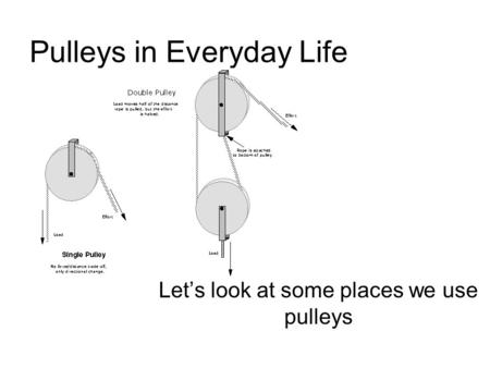 Pulleys in Everyday Life Let's look at some places we use pulleys.