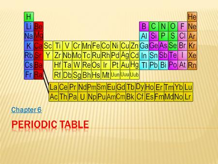Chapter 6 PERIODIC TABLE.