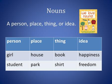 Nouns A person, place, thing, or idea. personplacethingidea girlhousebookhappiness studentparkshirtfreedom.