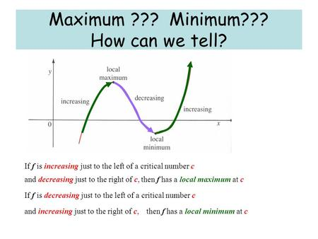 Maximum ??? Minimum??? How can we tell?