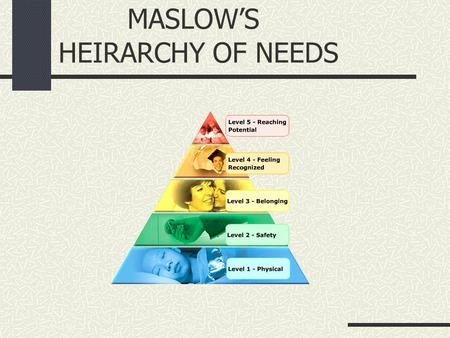 "MASLOW'S HEIRARCHY OF NEEDS. CHARACTERISTICS OF M.H. Sense of Belonging Attachement to others Sense of Purpose Value oneself Positive Outlook ""Looking."