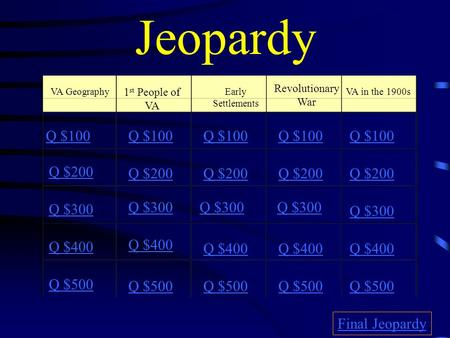 Jeopardy VA Geography 1 st People of VA Early Settlements Revolutionary War VA in the 1900s Q $100 Q $200 Q $300 Q $400 Q $500 Q $100 Q $200 Q $300 Q.