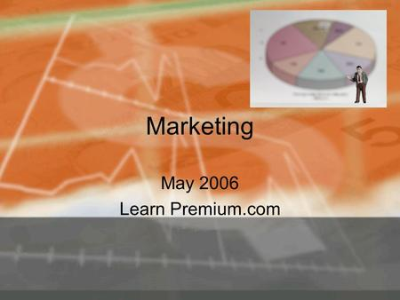 Marketing May 2006 Learn Premium.com. Objectives Market research an understanding of the term market research the objectives of market research Methods.