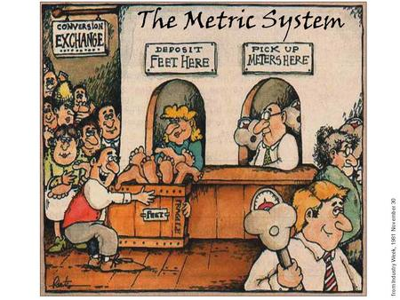 The Metric System from Industry Week, 1981 November 30.