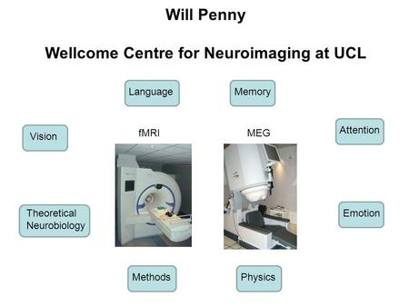 Wellcome Centre for Neuroimaging at UCL