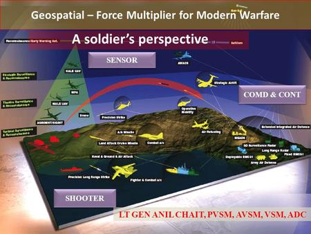 Geospatial – Force Multiplier for Modern Warfare A soldier's perspective LT GEN ANIL CHAIT, PVSM, AVSM, VSM, ADC COMD & CONT SENSOR SHOOTER.