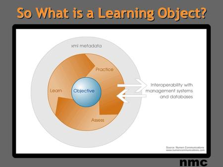 So What is a Learning Object? nmc. Autodesk Content Hierarchy.