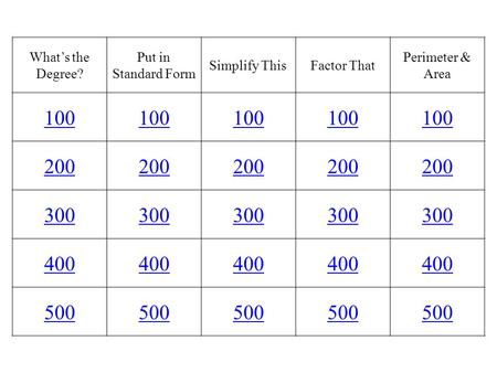 What's the Degree? Put in Standard Form Simplify ThisFactor That Perimeter & Area 100 200 300 400 500.