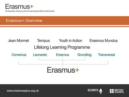 Www.erasmusplus.org.uk Erasmus+ Overview. www.erasmusplus.org.uk What sort of projects will be funded under the new programme? Key Action 1: Learning.