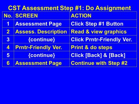 No.SCREENACTION 1Assessment PageClick Step #1 Button 2Assess. DescriptionRead & view graphics 3{continue}Click Prntr-Friendly Ver. 4Prntr-Friendly Ver.Print.