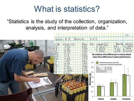 "What is statistics? ""Statistics is the study of the collection, organization, analysis, and interpretation of data."""