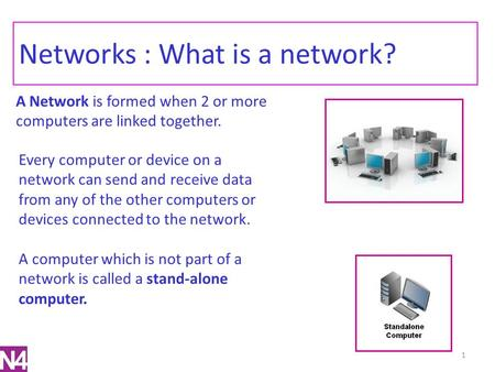 Networks : What is a network?