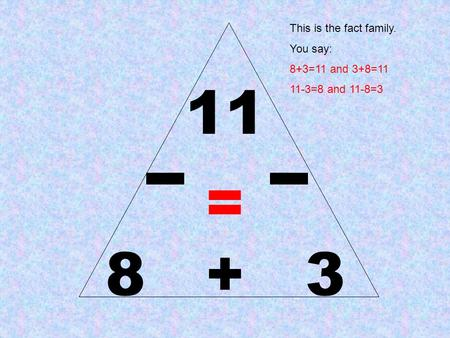 8 + 3 11 = This is the fact family. You say: 8+3=11 and 3+8=11 11-3=8 and 11-8=3.