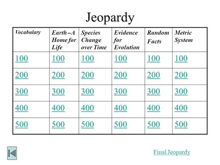 Jeopardy Earth –A Home for Life