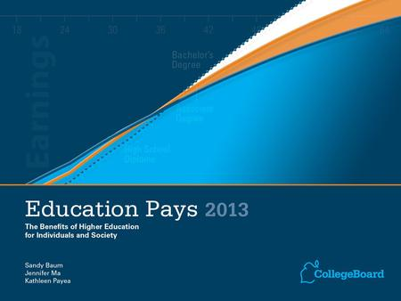 Education Pays 2013For detailed data, see: trends.collegeboard.org. Median Earnings and Tax Payments of Full-Time Year-Round Workers Ages 25 and Older,