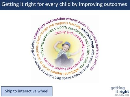 Getting it right for every child by improving outcomes Skip to interactive wheel.