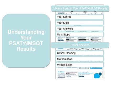 Understanding Your PSAT/NMSQT Results