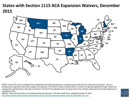 States with Section 1115 ACA Expansion Waivers, December 2015