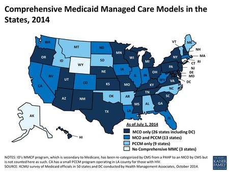 Comprehensive Medicaid Managed Care Models in the States, 2014