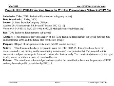 May 2006 Project: IEEE P802.15 Working Group for Wireless Personal Area Networks (WPANs) Submission Title: [TG3c Technical Requirement sub-group report]