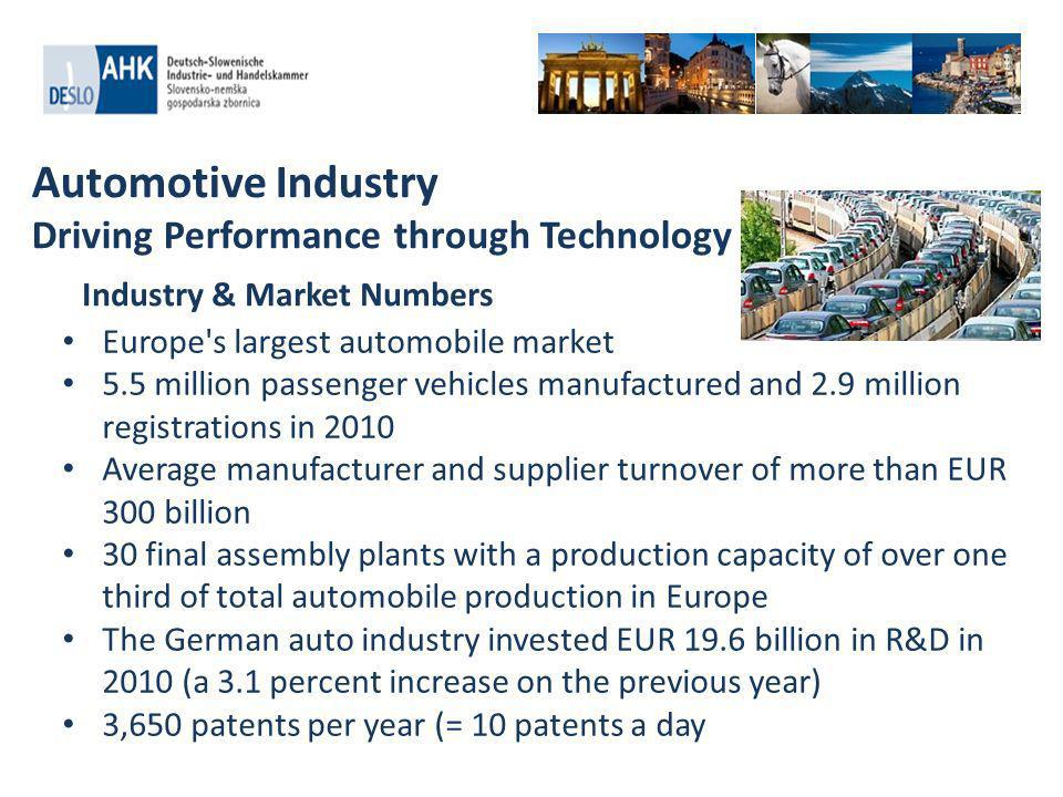 Market Potential Germany has a very competitive auto parts market with many domestic and foreign manufacturers Suppliers are mostly specialized New Automotive Deal Consolidation process-oriented sectors Just in Time Just in Sequence After sales market is expected to grow in the coming years Automotive Industry