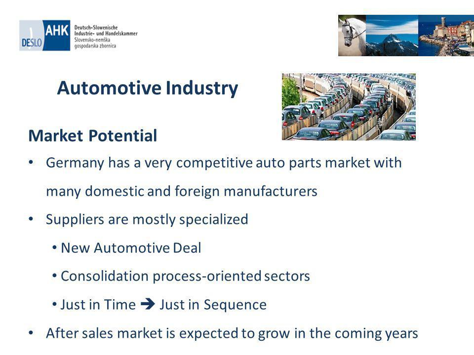 Smart Mobility Electric mobility is the technology of the future but existing technologies must be optimized Opportunities for Automotive Suppliers The demand for new technology for this market is enormous Vehicle manufacturers require core components such as batteries and electric motors for electric.