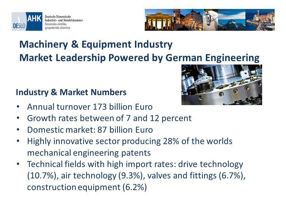 Machinery & Equipment Industry Imports: EUR39.1 billion in 2009 One of the fastest growing industry sectors in Germany High domestic demand from industries like the automotive, electronics, chemicals, food as well as the renewable energies sector very attractive to foreign companies seeking to sell their high-tech products and components abroad.