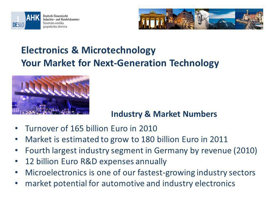 Consumer Goods & Retail Large Markets Create Major Opportunities Europe s leading consumer market with 82 million affluent consumers Private spending remained stable in 2008 at EUR 1,854 billion Private spending in the leisure and apparel segments is permenently growing due to higher private income Germany s consumer electronics market fasted growing segment Industry & Market Numbers