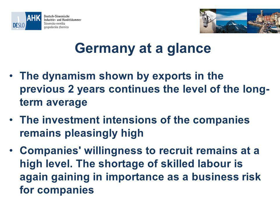 Germany at a glance Quelle Commerzbank, Statistisches Bundesamt Deutschland Indicators20102011Forecast GDP3,73,01,0 Private consumption expenditure0,61,51,2 Government final consumption1,71,21,0 Gross fixed captial formation (GFCF)5,56,51,6 GFCF in machinery and equipement10,58,32,0 GFCF in construction2,25,41,0 Export (Mrd.