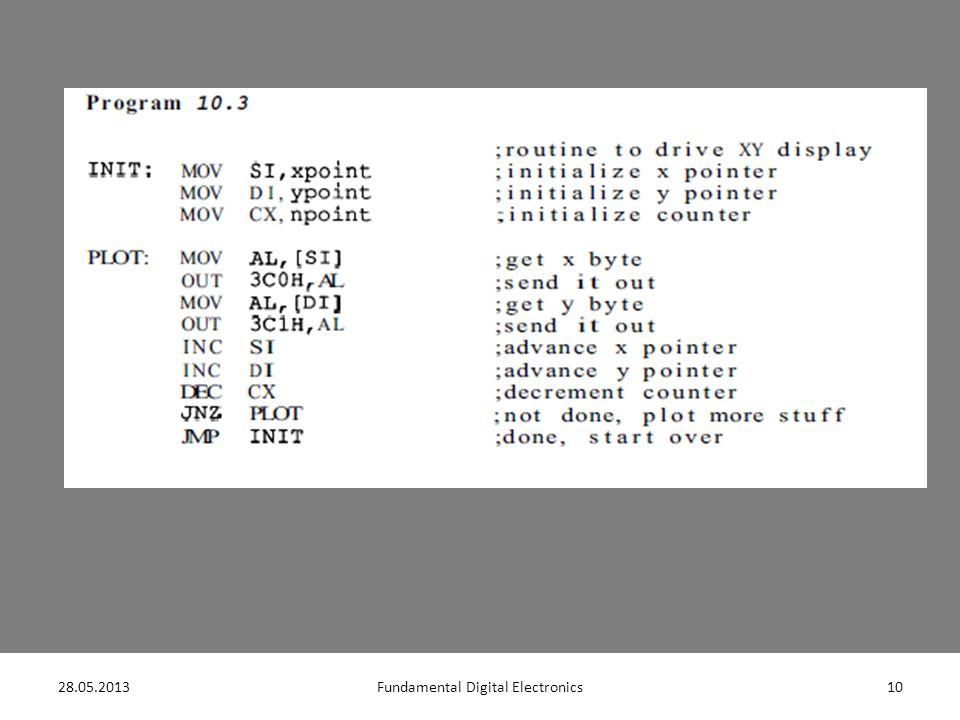 28.05.201311Fundamental Digital Electronics