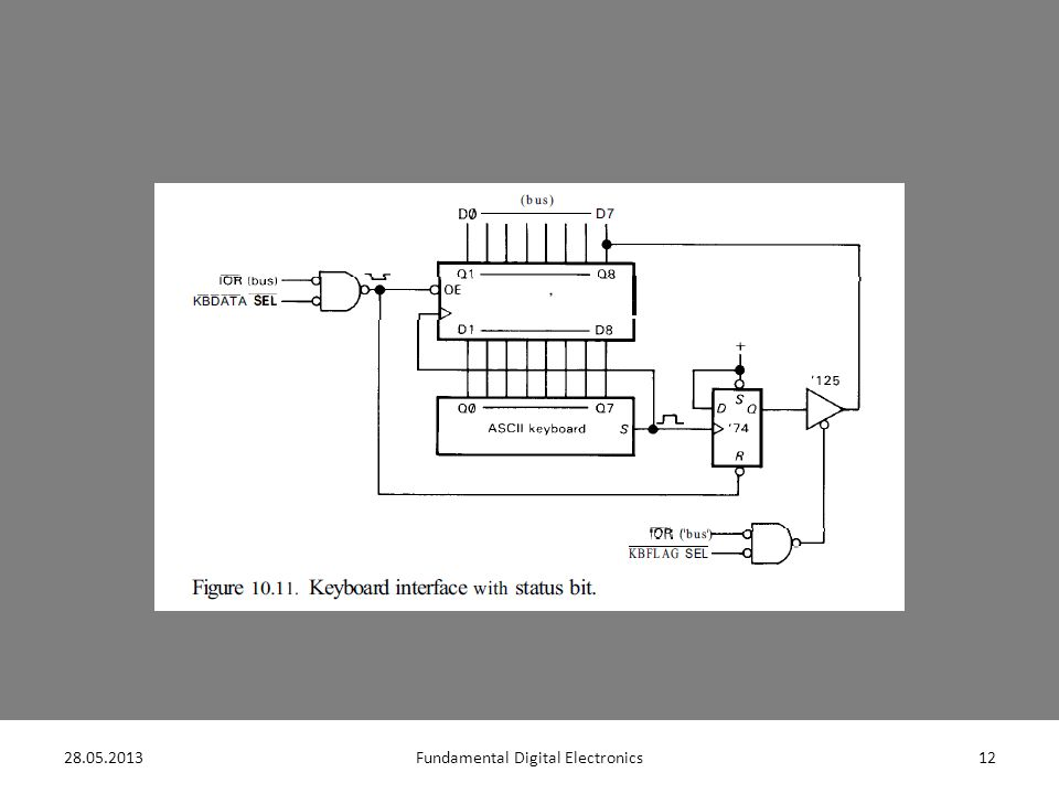 28.05.201313Fundamental Digital Electronics