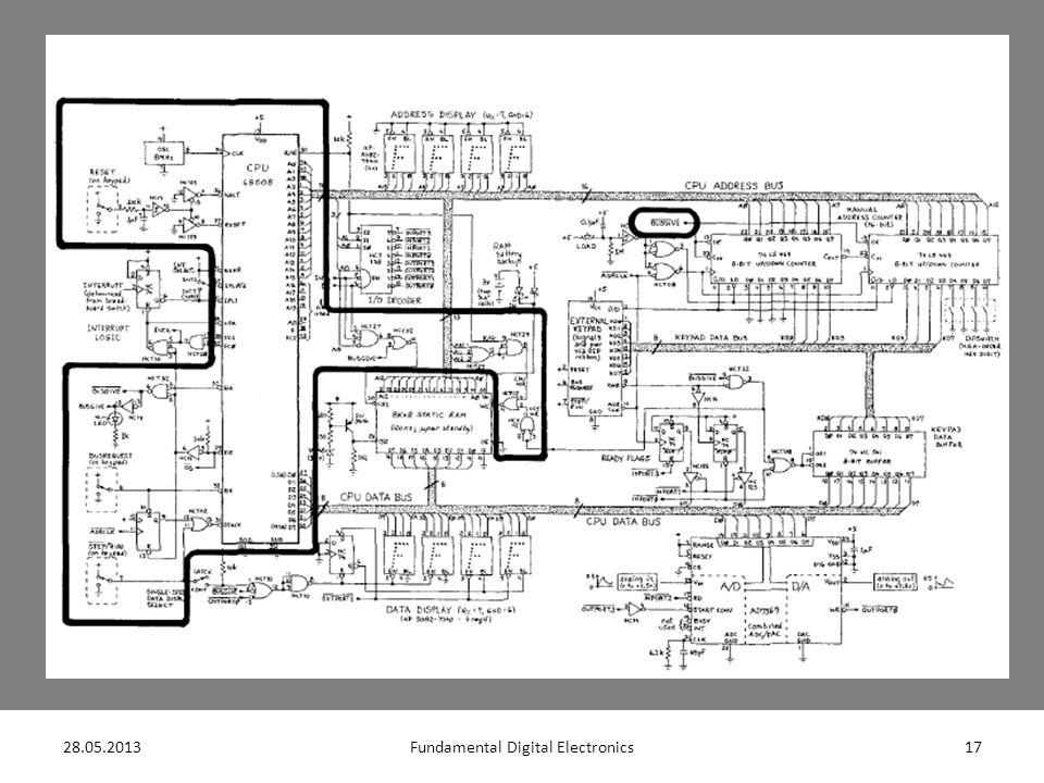 28.05.201318Fundamental Digital Electronics