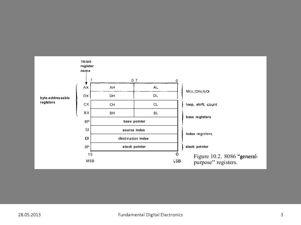 28.05.20134Fundamental Digital Electronics