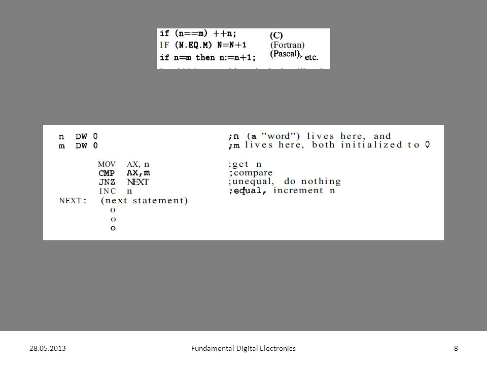 28.05.20139Fundamental Digital Electronics