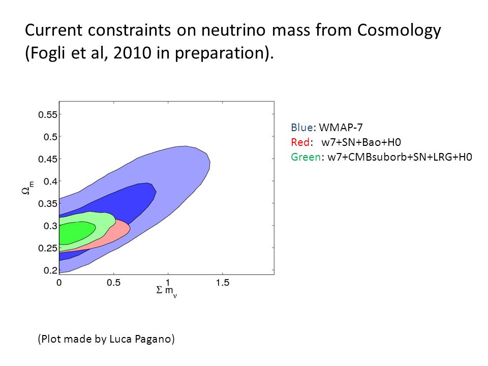 Blue: WMAP-7 Red: w7+SN+Bao+H0 Green: w7+CMBsuborb+SN+LRG+H0 Current constraints on neutrino mass from Cosmology (Fogli et al, 2010 in preparation).