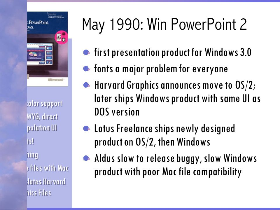 May 1990: Win PowerPoint 2 first presentation product for Windows 3.0