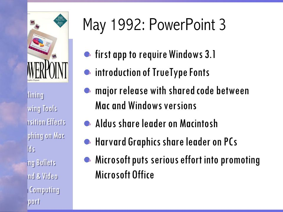 May 1992: PowerPoint 3 first app to require Windows 3.1