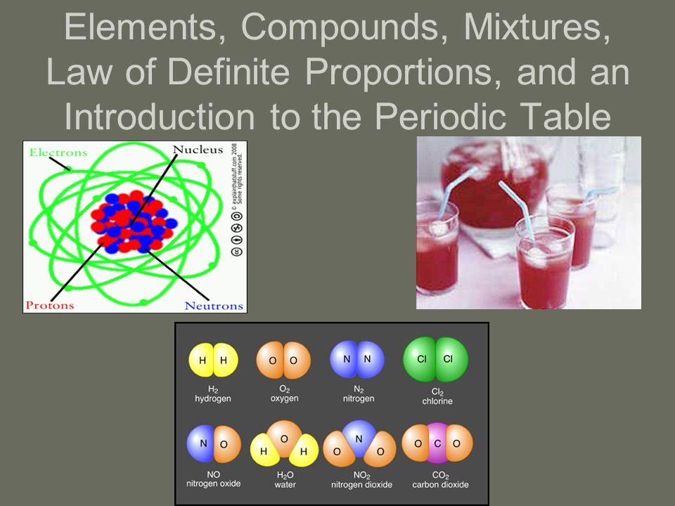 Elements compounds mixtures law of definite proportions and an 1 elements compounds mixtures law of definite proportions and an introduction to the periodic table urtaz Images