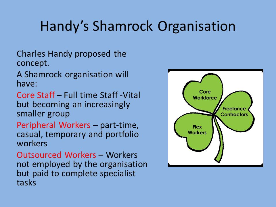 shamrock organisation handy Charles handy model of organization culture what is an organization an organization is a setup where individuals one of them being the charles handy model.