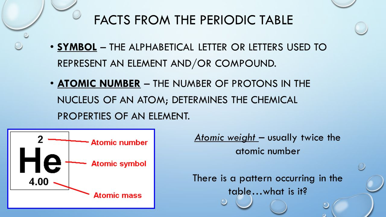 Chemistry unit ppt video online download facts from the periodic table urtaz Images