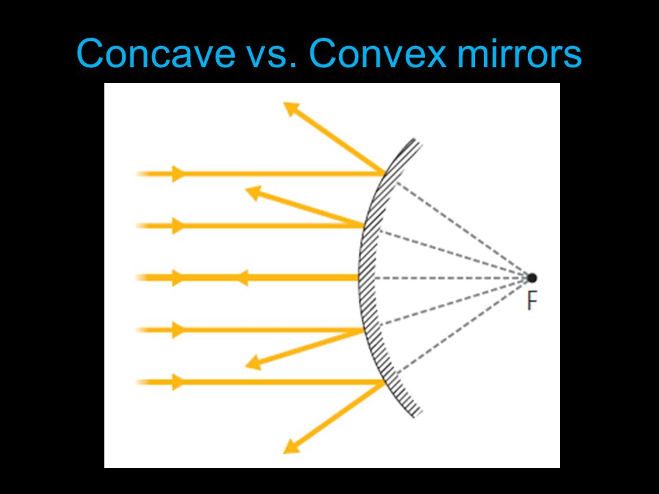 concave convex The images formed by the concave mirrors are magnified in nature the images formed by the convex mirrors are diminished in nature.