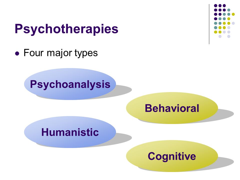 Psychotherapies Psychoanalysis Behavioral Humanistic Cognitive