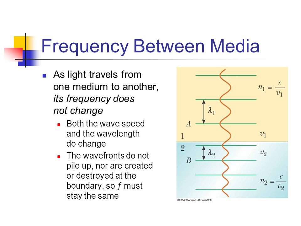 how to change light frequency