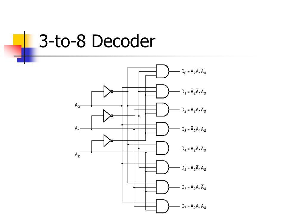 multiplexer