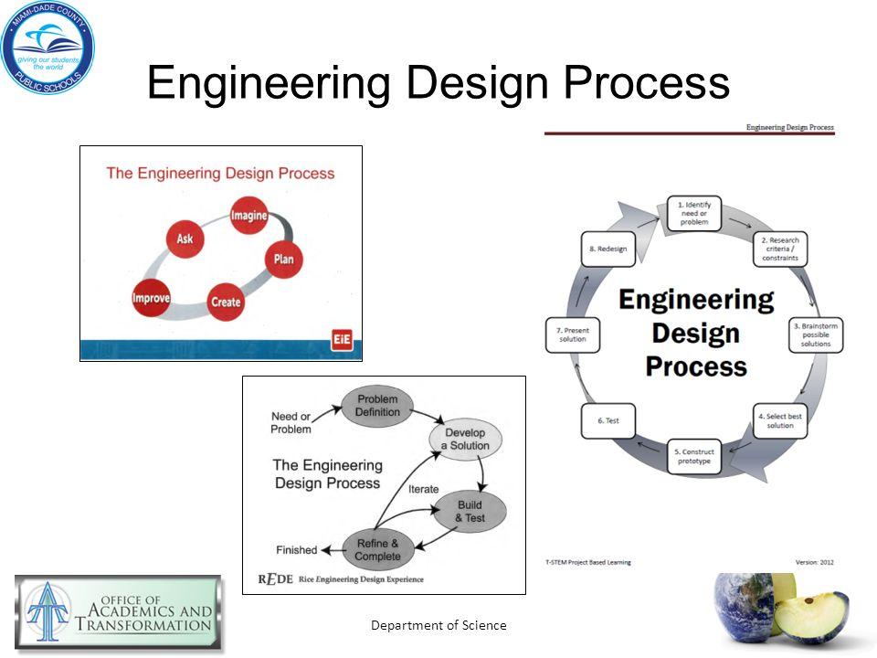 Classroom Design Process : Engineering design process praxis william mason