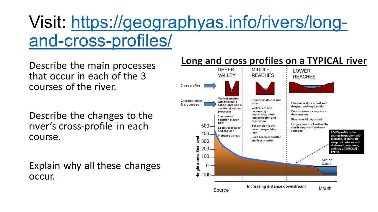 describe and explain how river processes Weathering processes penetrate down discontinuities as a river continues to erode its bed, if sea level falls, or if the land level is raised.