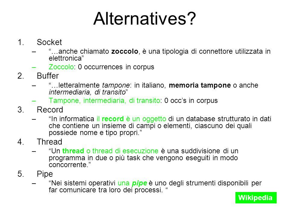 Alternatives Socket Buffer Record Thread Pipe